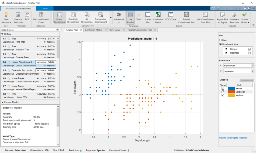 Diagnosing faults with the Classification Learner app. The app lets you interactively train, validate, and tune classification models.